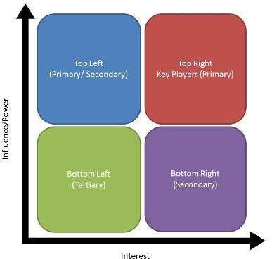 Understanding   University of Bath