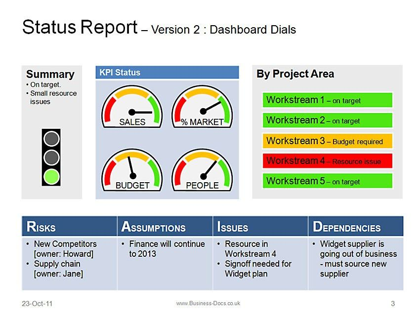 Project Management Weekly Status Report Template – Project ...