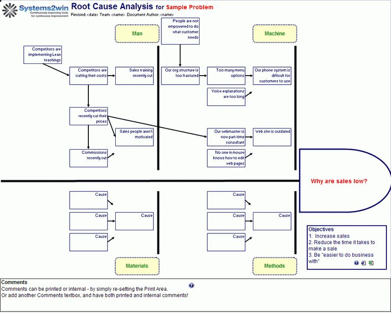 Fishbone Diagram Template for Root Cause Analysis