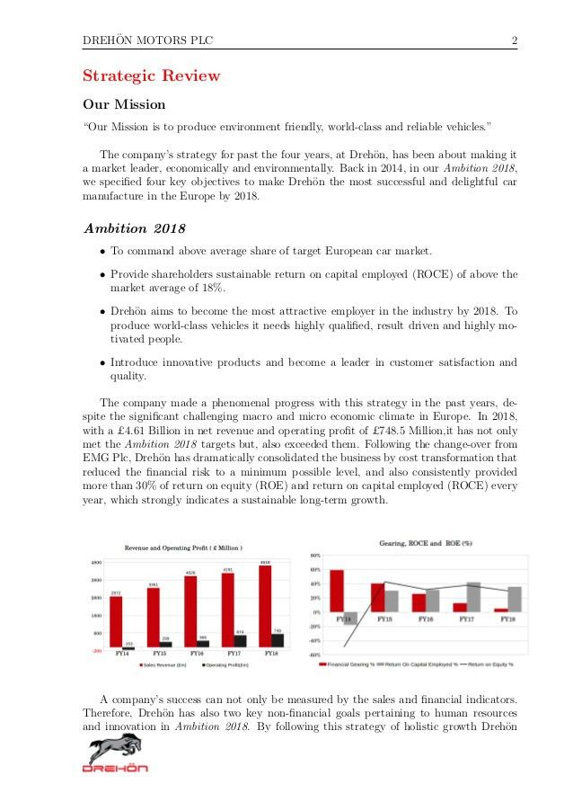 A Short Example of Annual Report