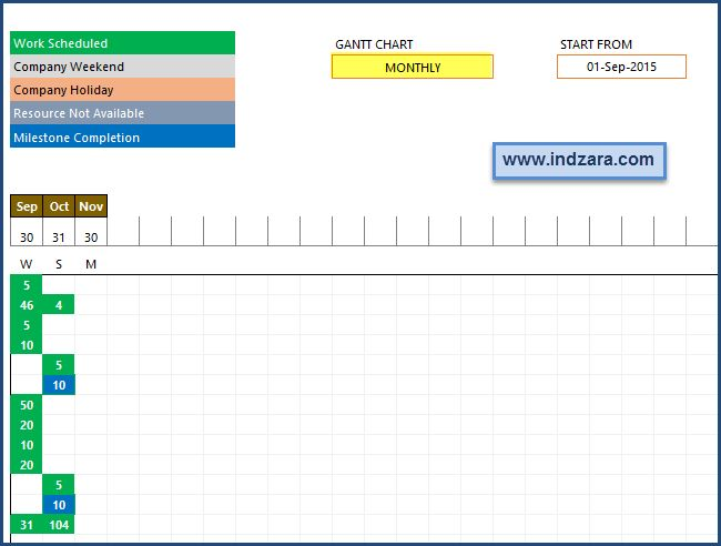 Project Planner Template - Project Schedule & Timeline in Excel