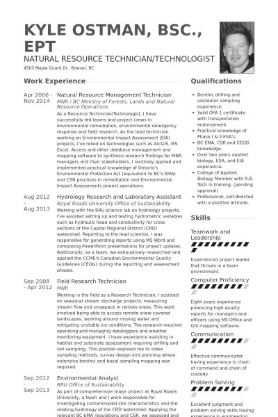 Technician Resume samples - VisualCV resume samples database
