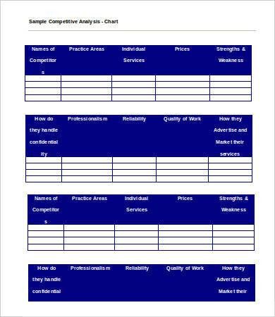 Competitive Analysis Template - 6+ Free Sample, Example, Format ...