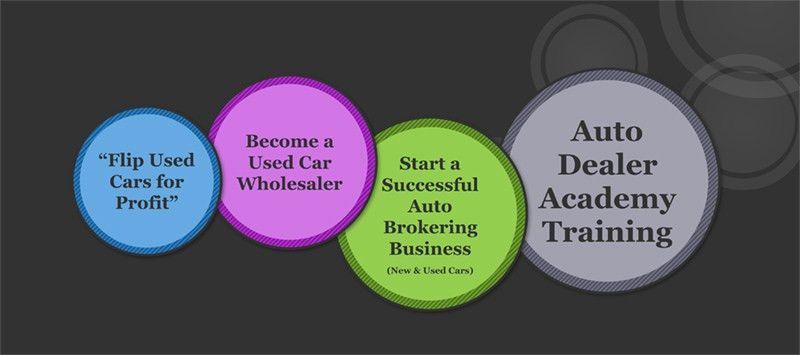 Auto Dealer Training : Become a Used Car Wholesaler, Dealer, or ...