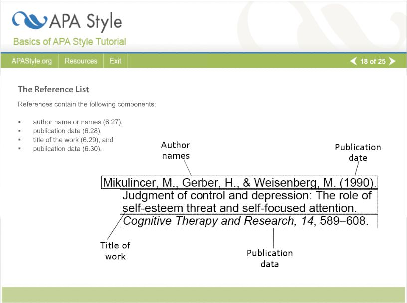 apa reference example - Google Search | APA References | Pinterest ...