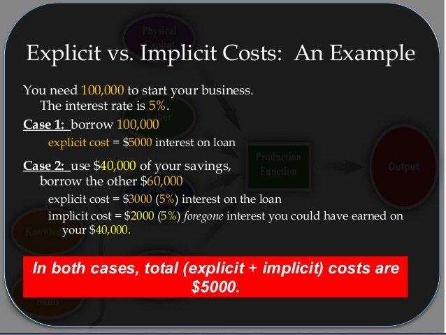 Short run costs SFLS