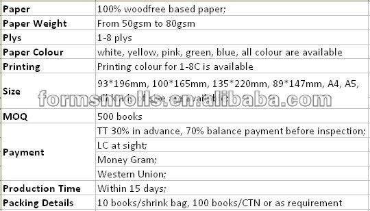 Restaurant Hotel Sample Receipt Book Printing - Buy Sample Receipt ...