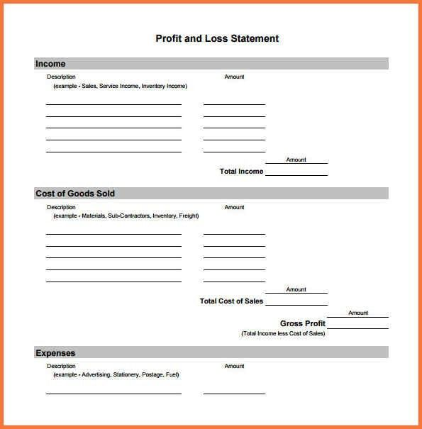 Profit And Loss Statement Form. Printable Profit And Loss Template ...