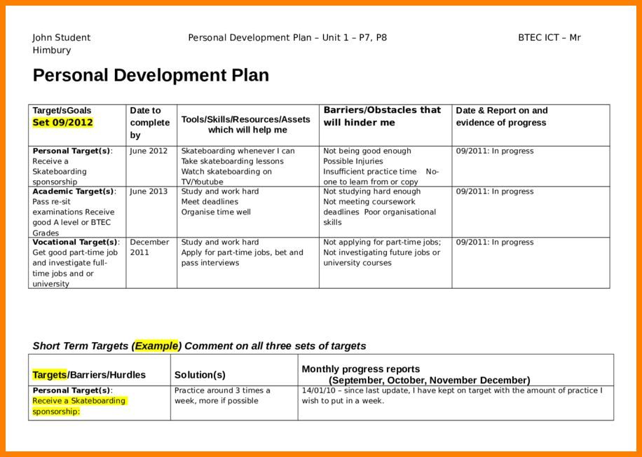 Personal Development Plan Sample.personal Development Plan Example ...