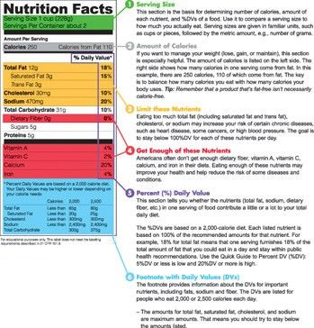 Labeling & Nutrition > Nutrition Facts Label Images for Download