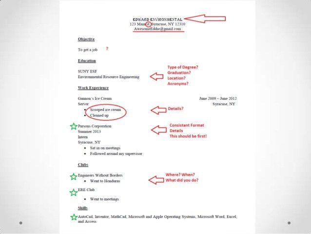 Career Development Workshop: Resume and Cover Letter Basics