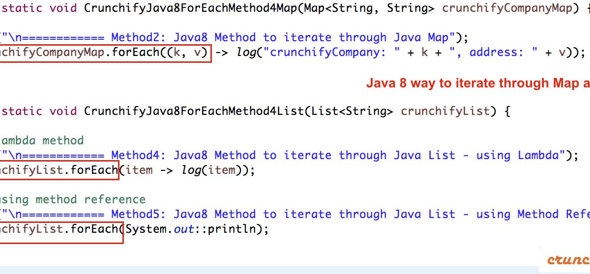 Java Iterate Through Map | My blog