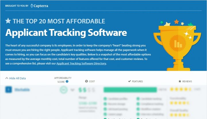 The Top 20 Most Affordable Applicant Tracking Software Report ...