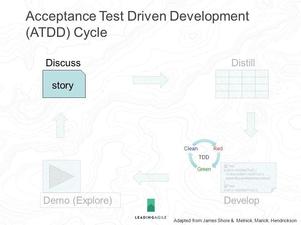 ATDD, BDD, Story Testing, & Specification By Example - ppt download
