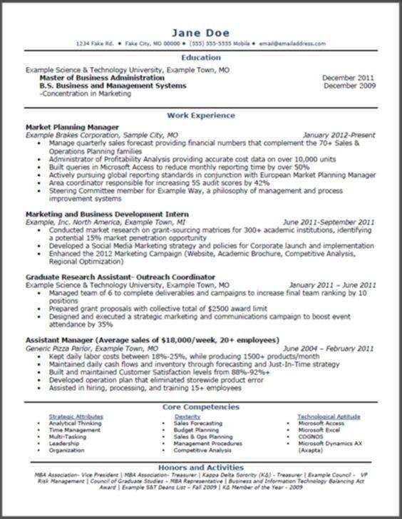 mba application resume sample. sample mba resume resume cv cover ...