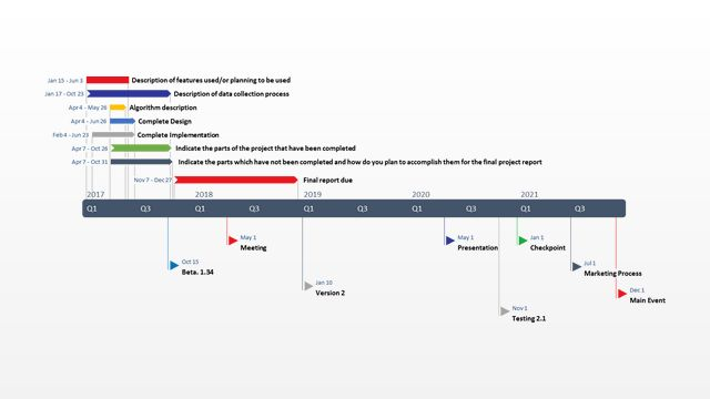 Office Timeline: 5 Year Plan - Free Timeline Templates