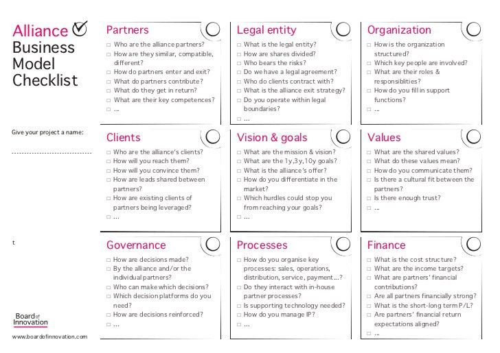 Alliance business model checklist (template by Board of Innovation)