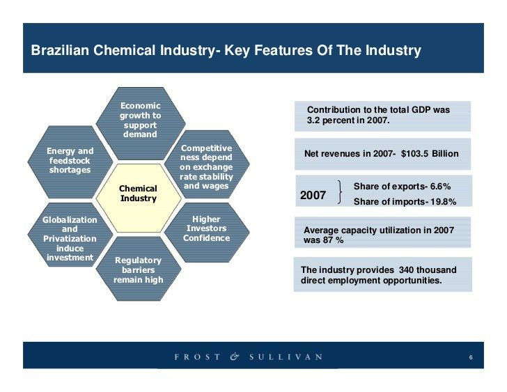 Frost & Sullivan Brazilian Chemical Analyst Briefing