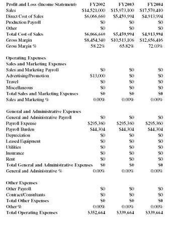 Grocery Store Business Plan - Executive summary, Company summary ...