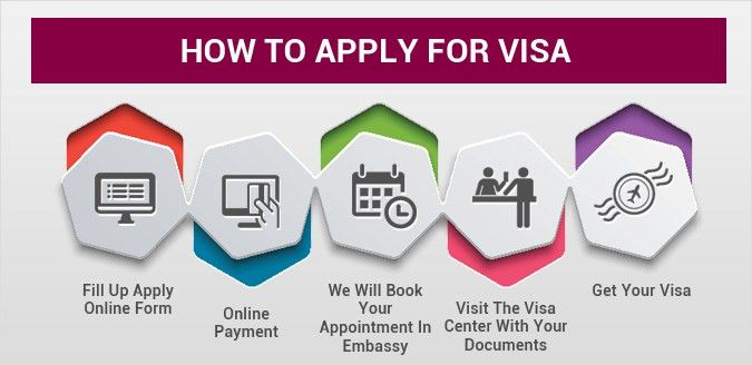 Switzerland Visa From UK, Swiss Visa Appointment London | Findvisas