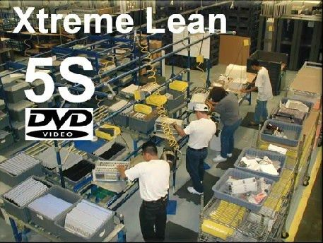 21 best lean manufacturing images on Pinterest | Lean ...
