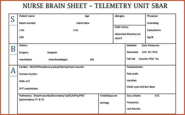 SBAR TEMPLATE WORD.telemetry Unit SBAR Fi 600×372.jpg - proposal ...
