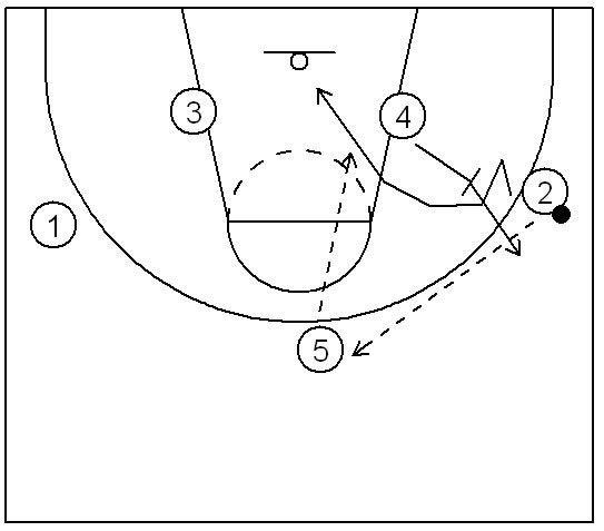 Basketball Play Diagrams Sketch Coloring Page