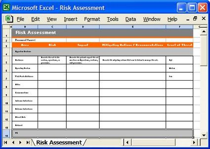 Business Continuity Plan, Risk Assessment Template - a photo on ...