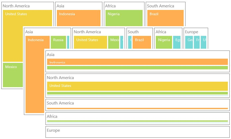 Treemap is helpful for visualizing the hierarchical data as a data ...