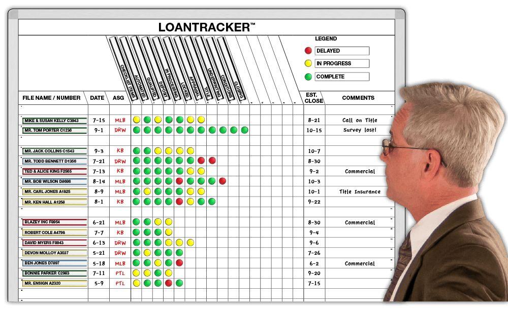 Mortgage Broker's Magnetic Loan-Tracker