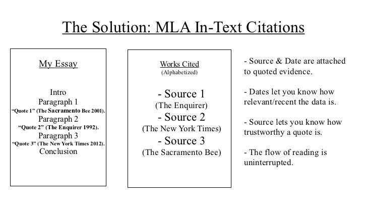 In-Text Citation & Works Cited