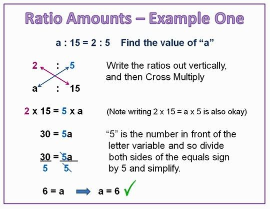 Finding Ratio Amounts of Proportions | Passy's World of Mathematics