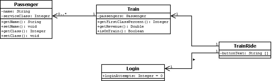 How To Show An ArrayList Attribute In UML Class Diagram? - Java ...