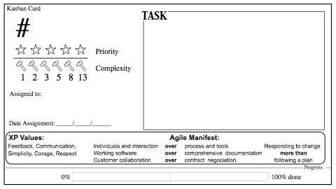 5 Ways to Execute Kanban Task Cards - Eylean Blog