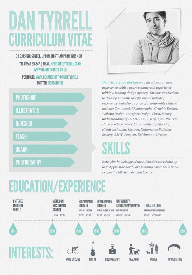 Ui Designer Resume - Template Examples