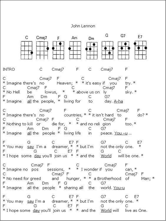 Imagine - John Lennon ukulele tabs | Ukulele spelen | Pinterest ...