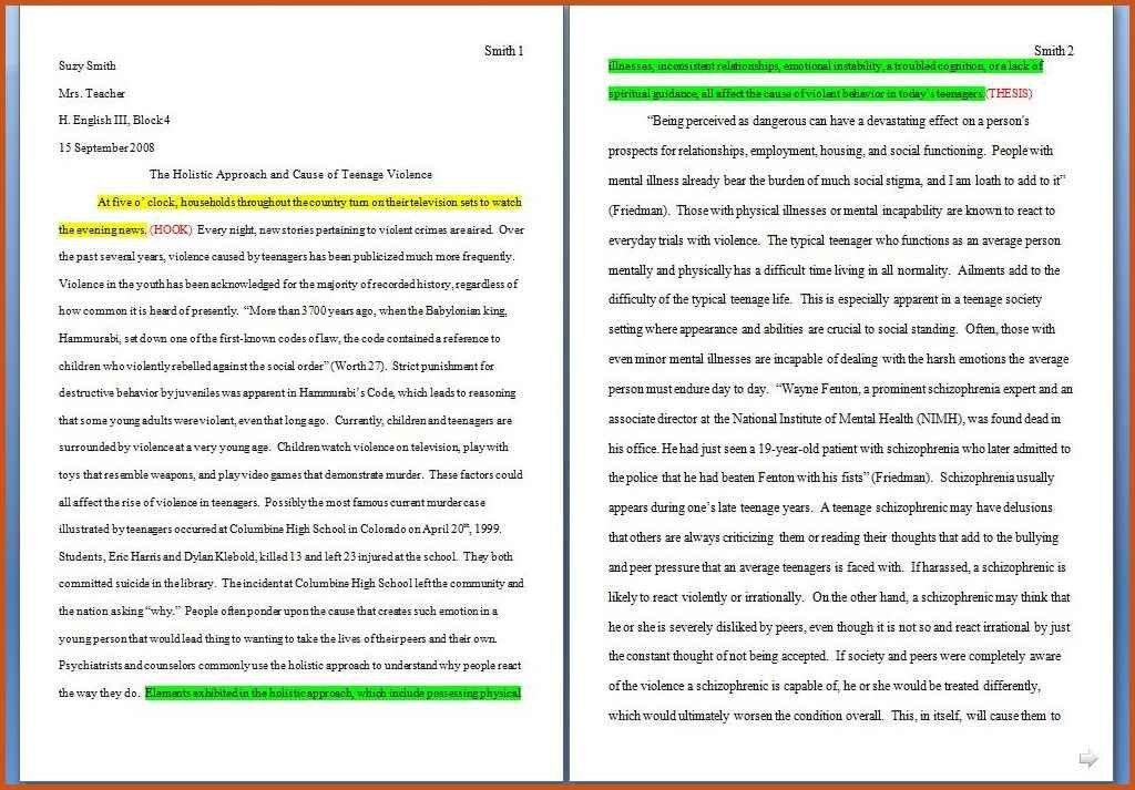 mla format citation example | sop example