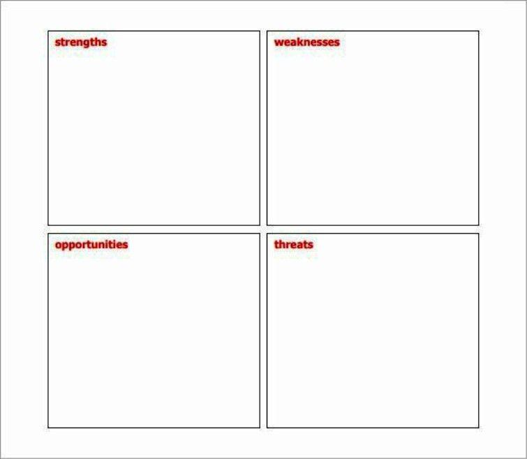 Perfect Blank Business SWOT Analysis Template PDF Printable ...