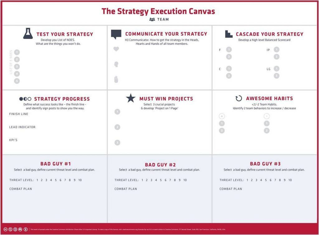 Change Management Plan Template (Example, steps, PPT,....)