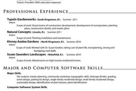 Related Keywords & Suggestions for landscape architect resume ...