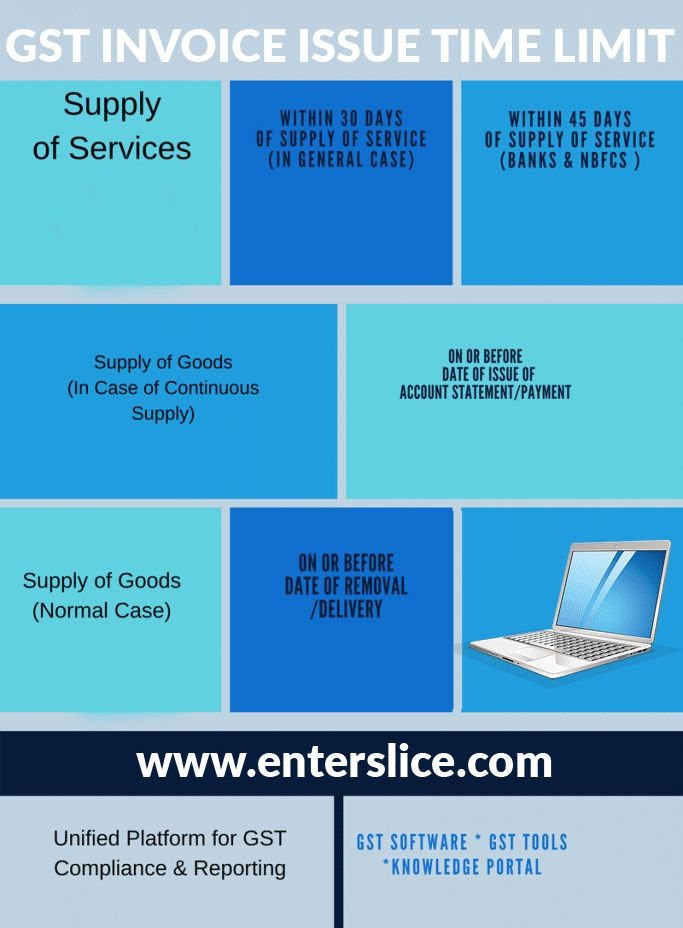 Time limit for issue invoices under Goods and Services Tax