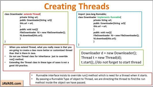 Multithreading in Java | JAVA9S.com