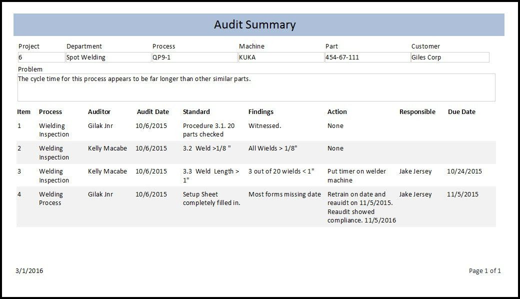 Audit Tracking Software within StreamLiner