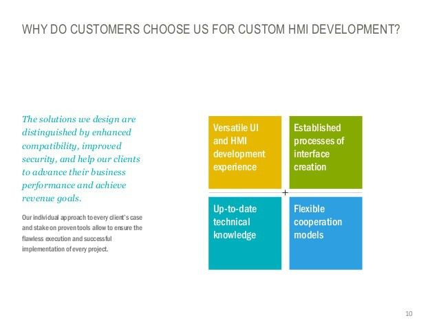 Applied Systems Ltd.: HMI Design and Development