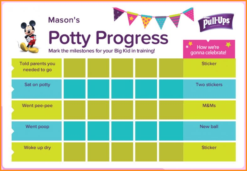 6+ mickey mouse potty training chart | mac resume template