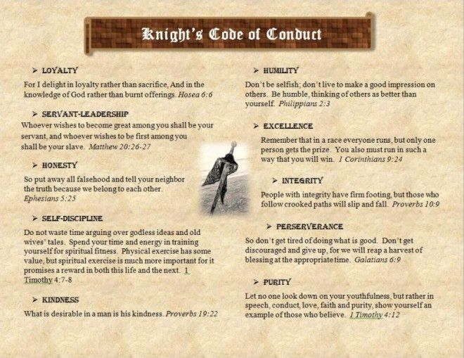 Raising Modern Day Knights - Knight's Code of Conduct