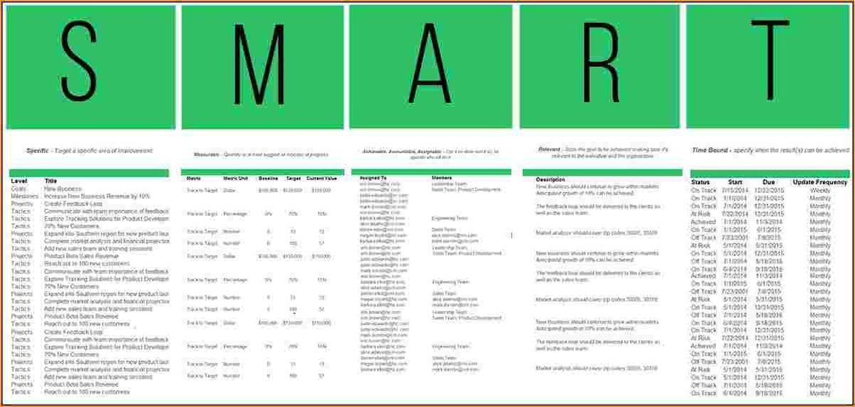 Smart Goals Template.Smart Goal Template Blog Header2 1200×570.jpg ...