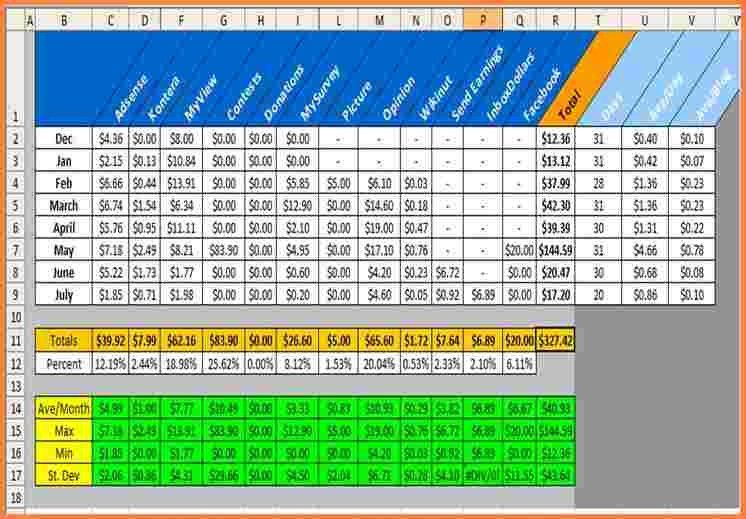 5+ ms excel spreadsheet templates | Excel Spreadsheets Group