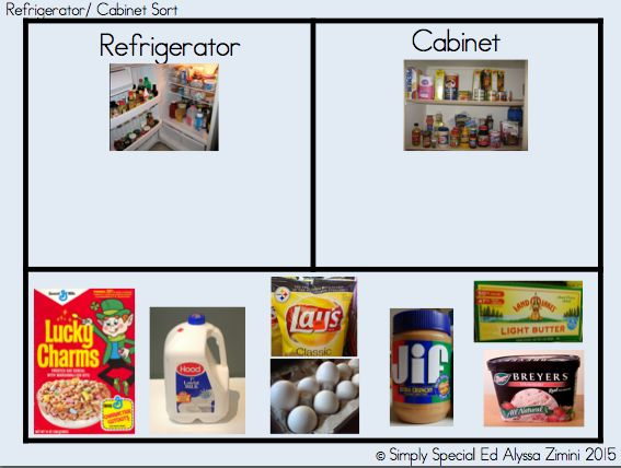 Flash Freebie- Grocery Store Words! - Simply Special Ed