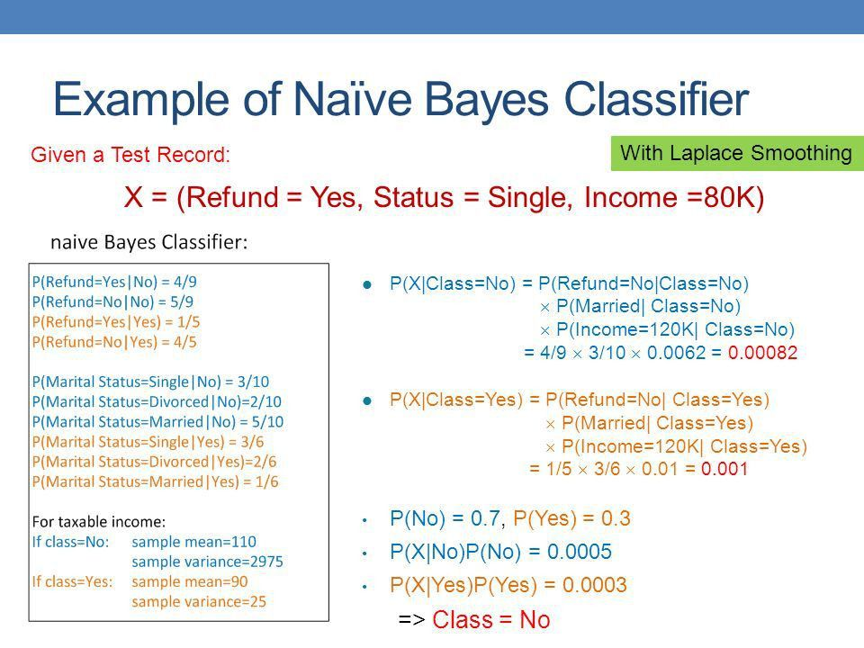 Classification Naïve Bayes Supervised Learning Graphs And ...